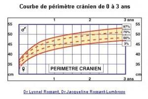 205567291-300x200 explication